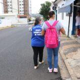 Ação contra a dengue alcança 68,1% das moradias no Centro na ZS